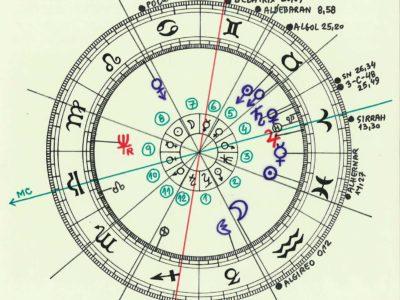 Horoskop Tatjana Vuković